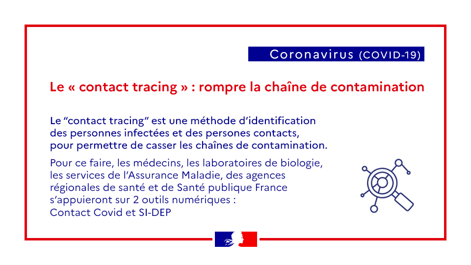 Covid: vignette contact trancing 1
