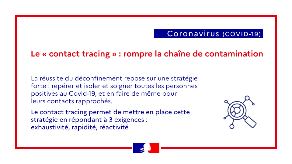 Covid: vignette contact trancing 2