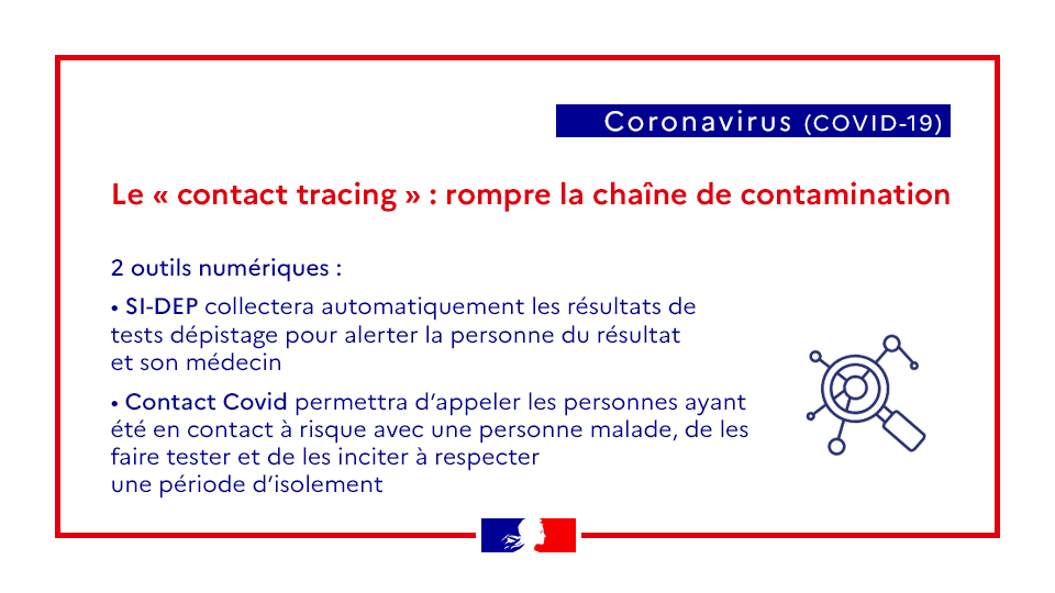 Covid: vignette contact trancing 5