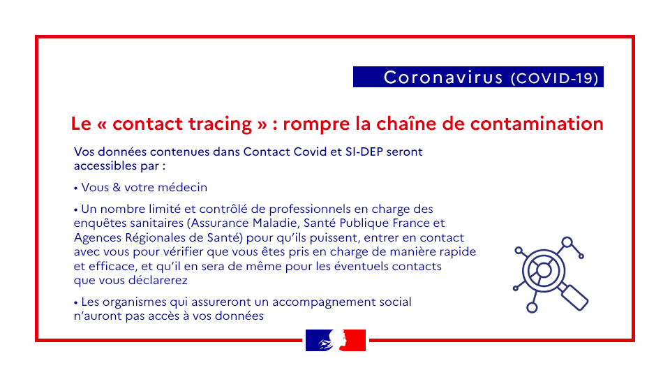 Covid: vignette contact trancing 7